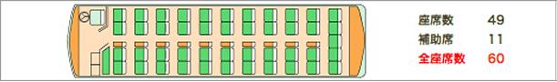 座席図例1