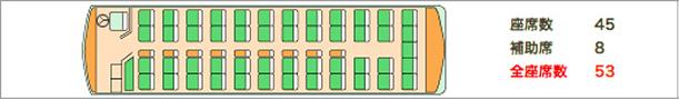 座席図例2