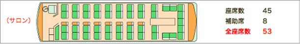 座席図例4